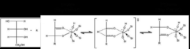 sugar catalysis image 3
