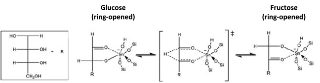 sugar catalysis image 3